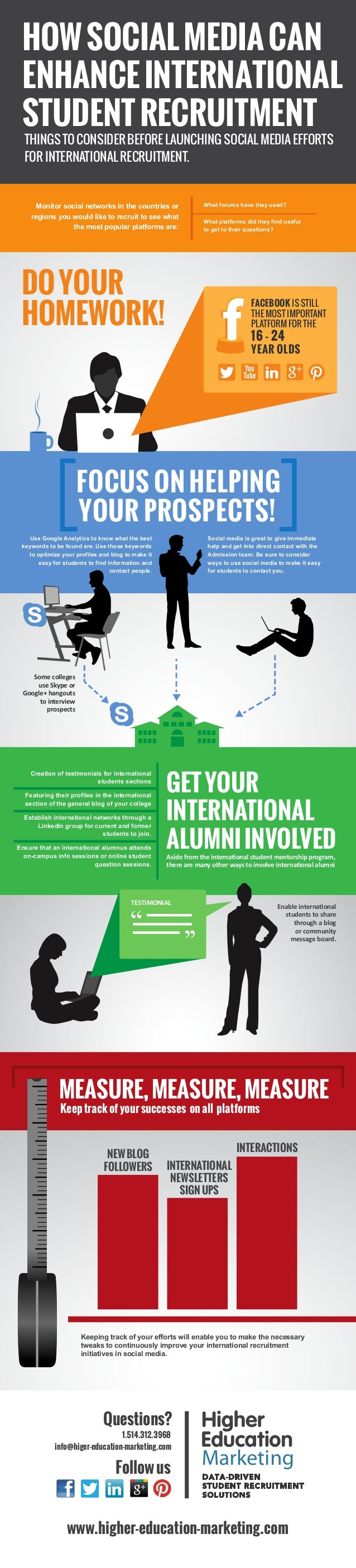 HOW SOCIAL MEDIA CAN ENHANCE INTERNATIONAL STUDENT RECRUITMENT THINGS TO CONSIDER BEFORE LAUNCHING SOCIAL MEDIA EFFORTS FO...