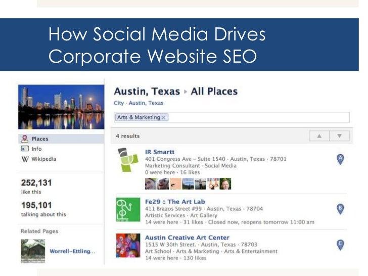 How Social Media DrivesCorporate Website SEO