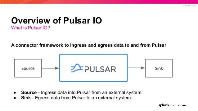 How Splunk Is Using Pulsar IO Slide 3
