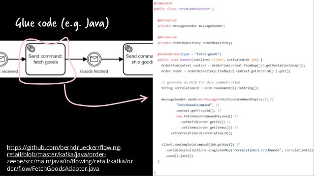 Glue code (e.g. Java) https://github.com/berndruecker/flowing- retail/blob/master/kafka/java/order- zeebe/src/main/java/io...