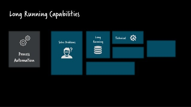 Long Running Capabilities Solve Problems Long Running Technical Process Automation