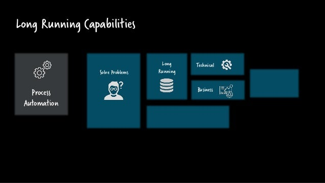 Long Running Capabilities Solve Problems Long Running Technical Business Process Automation