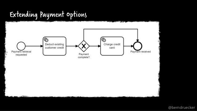 Extending Payment Options @berndruecker
