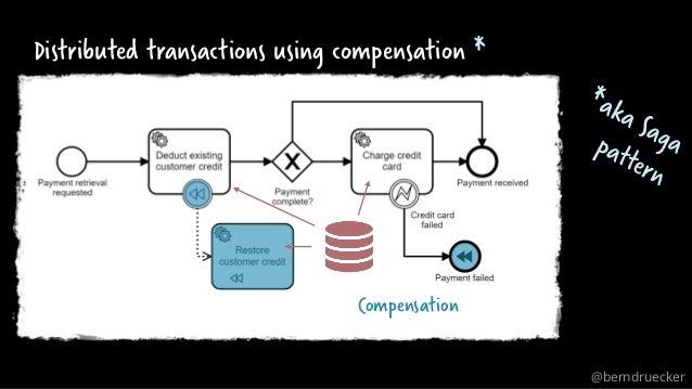 Distributed transactions using compensation * Compensation @berndruecker
