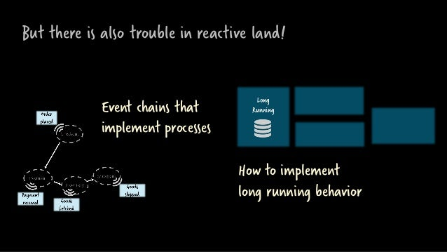 But there is also trouble in reactive land! Event chains that implement processes How to implement long running behavior