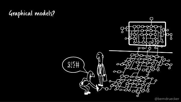 Graphical models? @berndruecker