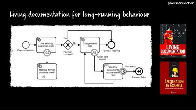 Living documentation for long-running behaviour @berndruecker