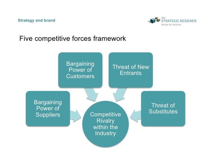 competitive strategy and competitive advantages essay E-business strategies for competitive advantage this section considers the impact of the internet on marketing mix and competitive forces, and suggests strategies for achieving a competitive advantage.