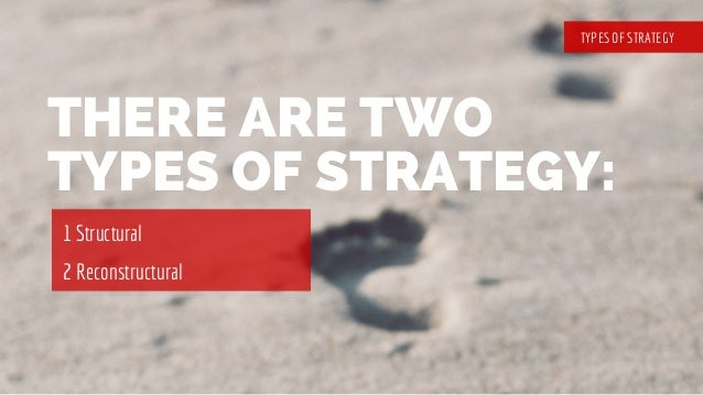 How Strategy Shapes Structure