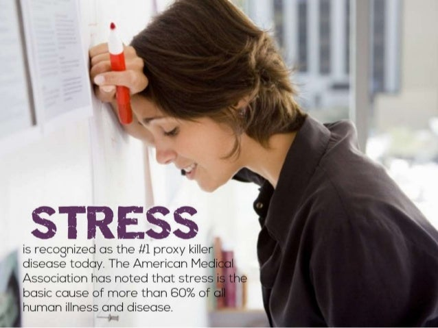 How Stress Affects Your Body Slide 2