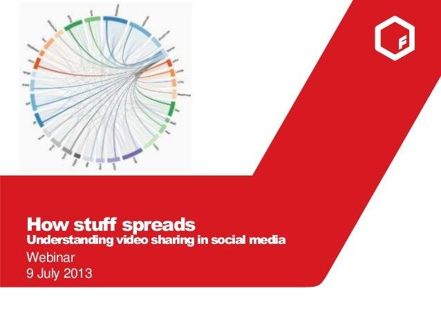 How stuff spreads Understanding video sharing in social media Webinar 9 July 2013
