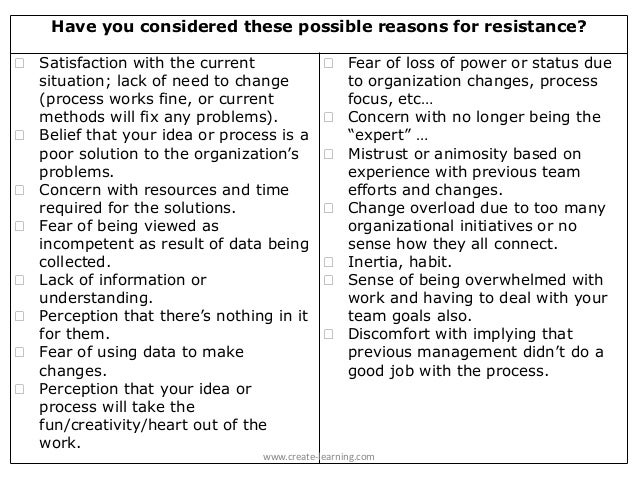 Report identifying the different reasons people communicate