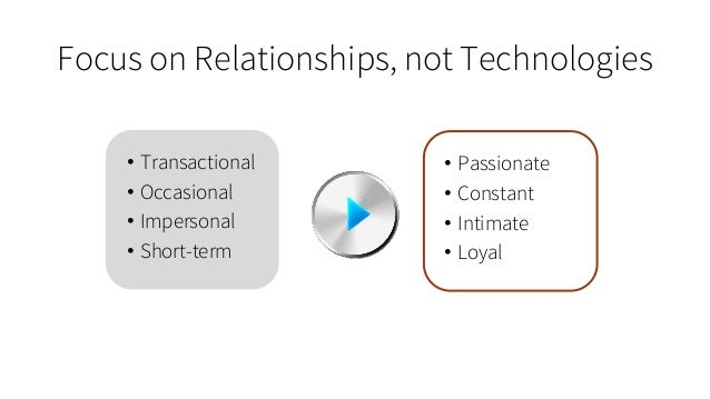 Focus on Relationships, not Technologies  •Transactional  •Occasional  •Impersonal  •Short-term  •Passionate  •Constant  •...