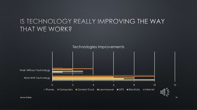 0 2 4 6 8 10 12 Work With Technology Work Without Technology Technologies Improvements Phones Computers Cement Truck Lawnm...
