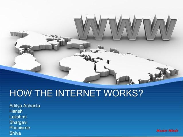 HOW THE INTERNET WORKS? Master Minds Aditya Achanta Harish Lakshmi Bhargavi Phanisree Shiva
