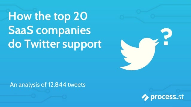 How the Top 20 SaaS Companies do Twitter Support