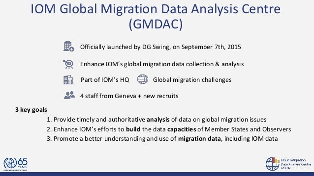 How the world views migration - by IOM Global Migration Data Analysis Centre Slide 3