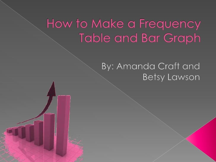 How to Make a Frequency Table and Bar Graph <br />By: Amanda Craft and<br />Betsy Lawson<br />