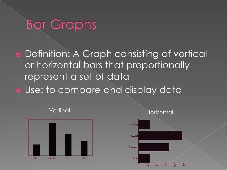 How to make a frequency table and bar graph ccuart Image collections