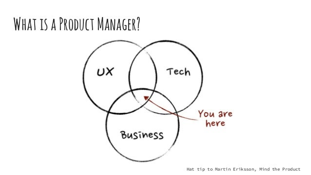 WhatisaProductManager? Hat tip to Martin Eriksson, Mind the Product