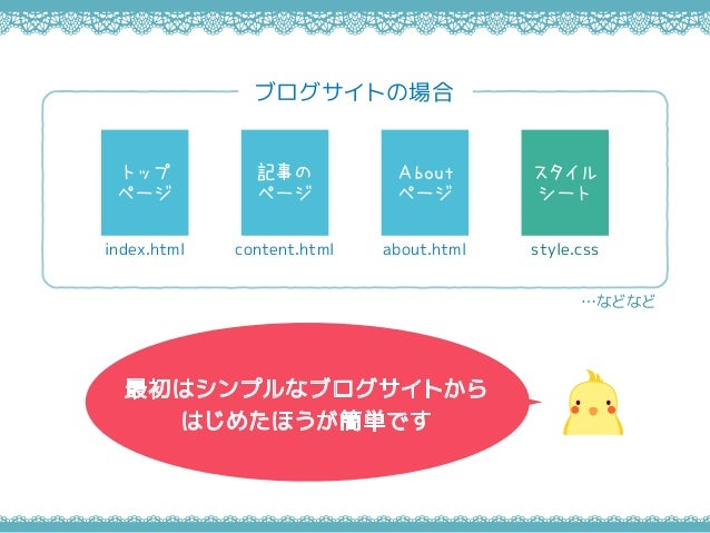 最初はシンプルなブログサイトから はじめたほうが簡単です ブログサイトの場合 index.html トップ ページ content.html 記事の ページ about.html About ページ style.css スタイル シート …など...