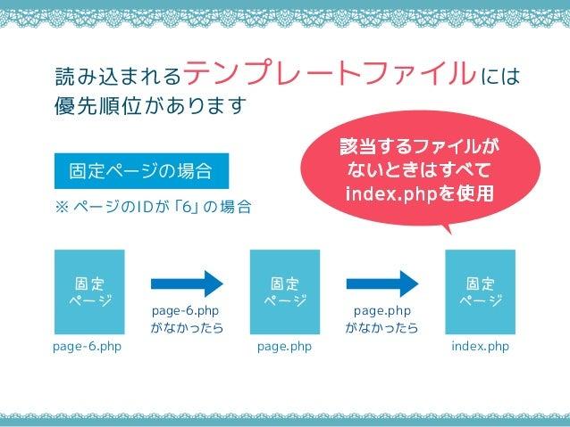 page-6.php 固定 ページ page.php 固定 ページ index.php 固定 ページ 固定ページの場合 読み込まれるテンプレートファイルには 優先順位があります page-6.php がなかったら page.php がなかったら...