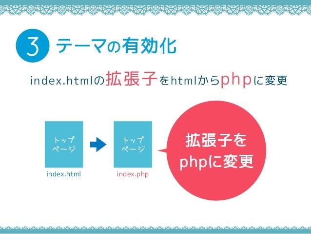 index.html トップ ページ 拡張子を phpに変更 テーマの有効化3 index.htmlの拡張子をhtmlからphpに変更 index.phpindex.html トップ ページ