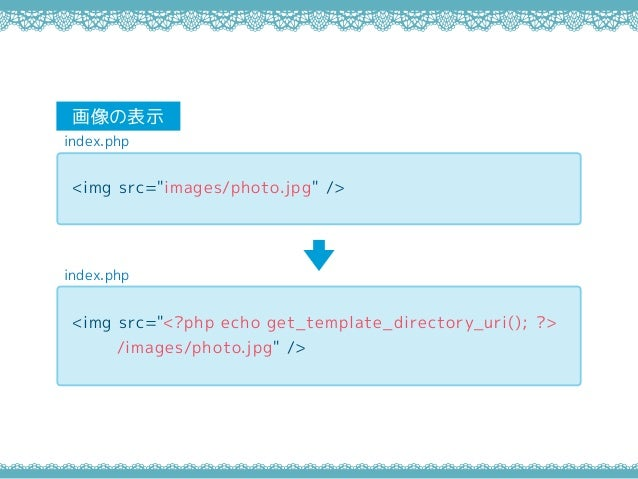 """index.php index.php <img src=""""images/photo.jpg"""" /> <img src=""""<?php echo get_template_directory_uri(); ?> /images/photo.jpg..."""