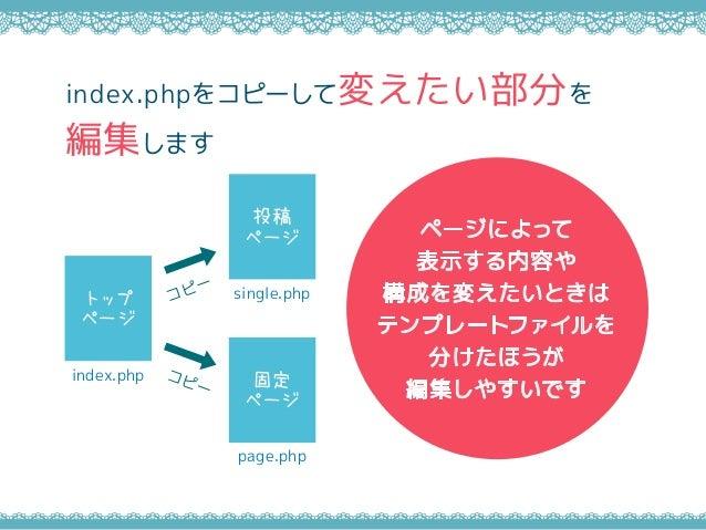 トップ ページ index.php 投稿 ページ single.php 固定 ページ page.php コピー コピー index.phpをコピーして変えたい部分を 編集します ページによって 表示する内容や 構成を変えたいときは テンプレート...