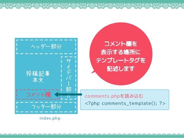 コメント欄を 表示する場所に テンプレートタグを 記述します index.php サ イ ド バ ー 部 分 投稿記事 本文 ヘッダー部分 フッター部分 コメント欄 comments.phpを読み込む <?php comments_templa...
