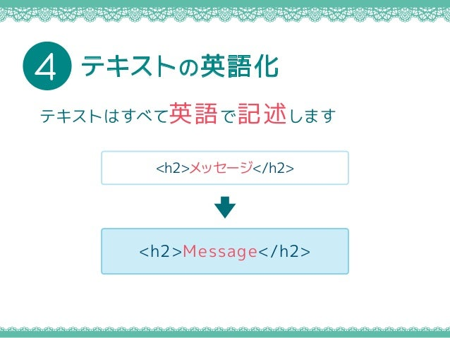 テキストの英語化4 <h2>Message</h2> <h2>メッセージ</h2> テキストはすべて英語で記述します
