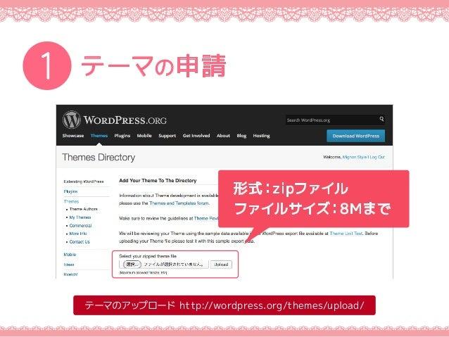 テーマの申請1 テーマのアップロード http://wordpress.org/themes/upload/ 形式:zipファイル ファイルサイズ:8Mまで