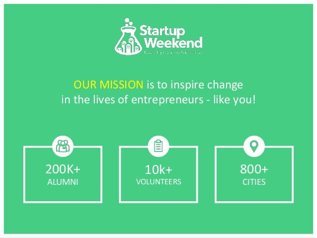 HowTo Startup Weekend? Slide 2