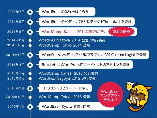 ノンプログラマーのためのカンタンWordPressテーマ作成入門 ∼子テーマで WordPress のテーマをつくろう∼ Slide 3