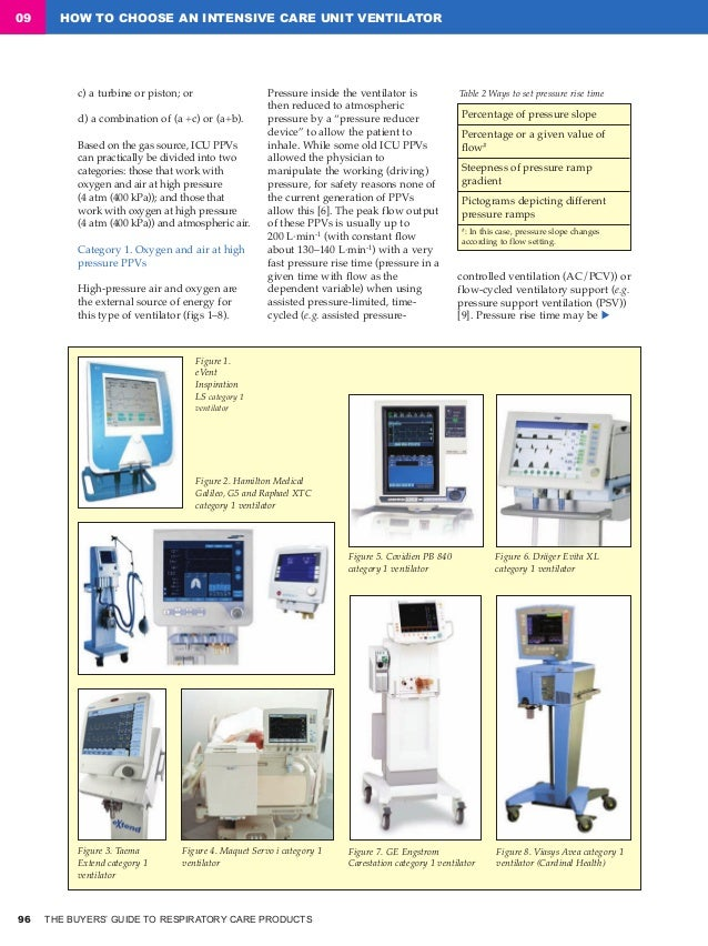 How to 09 o choose an intensive care unit ventilator pelosi 2008 3 fandeluxe Gallery