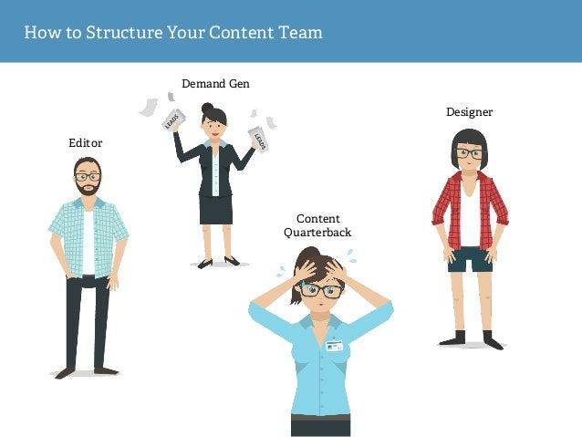 How to Structure Your Content Team Content Quarterback Designer Demand Gen Editor