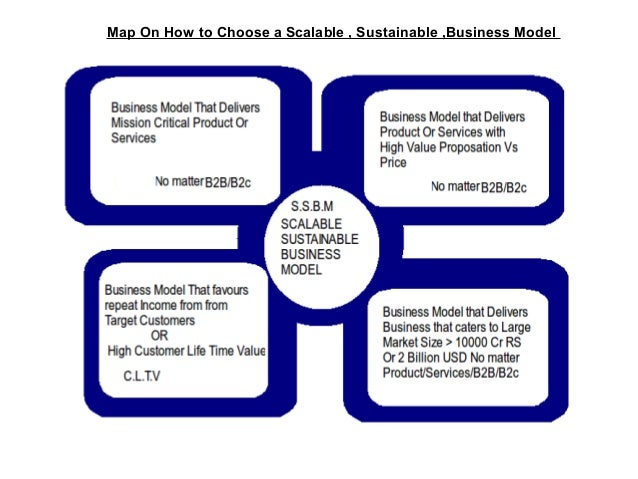 How to choose a right business model that is Scalable and sustainable…