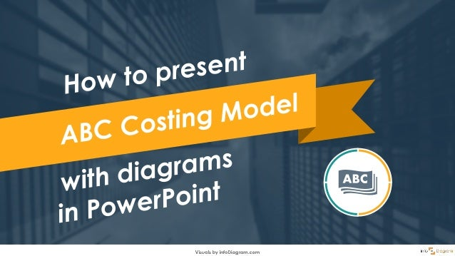 Presenting ABC Costing principles can be challenging.