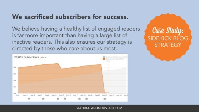@ANUM | ANUMHUSSAIN.COM We sacrificed subscribers for success.   We believe having a healthy list of engaged readers is far...