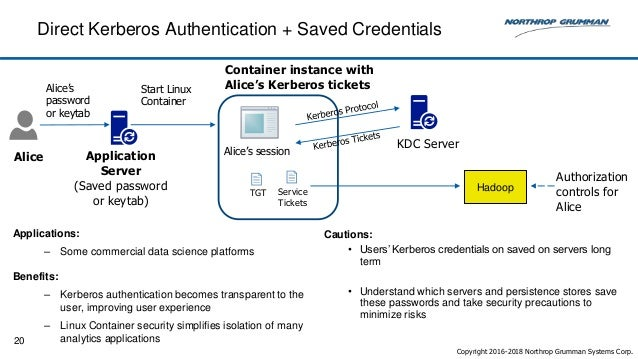 How to Achieve a Self-Service and Secure Multitenant Data