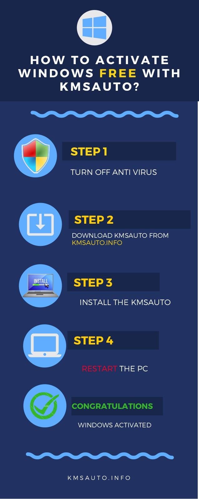 kmsauto virus