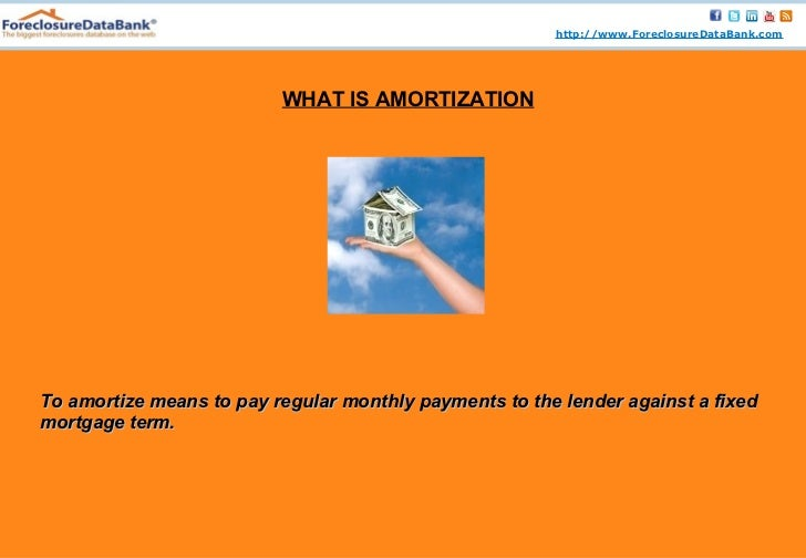 How To Amortize Your Mortgage Ppt