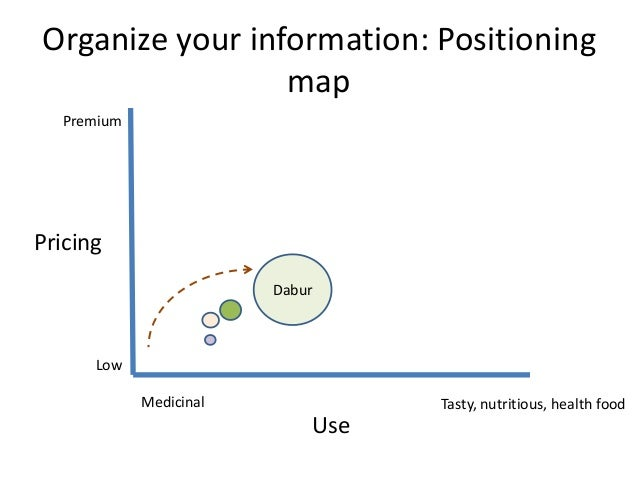 how to analyze a case study harvard