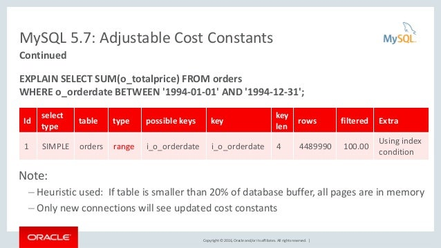 how to make value no higher than 5 in mysql