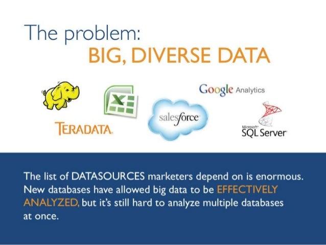 Data Blending: A New Way to Analyze Diverse Marketing Data Slide 2