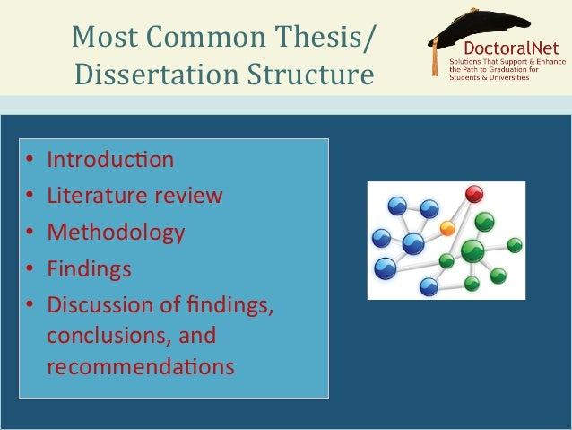 conclusion chapter 2 thesis Writing the conclusion to the thesis is hard it's often done badly rather than seeing the details of each chapter, you have to get a grip on the whole.