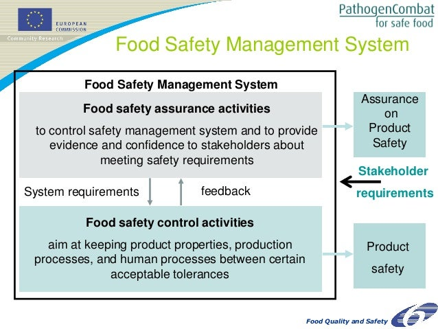 introduction to food safety systems Introduction to food safety standards  whether audits are line-specific, product -specific or system wide, audits consume time and resources.