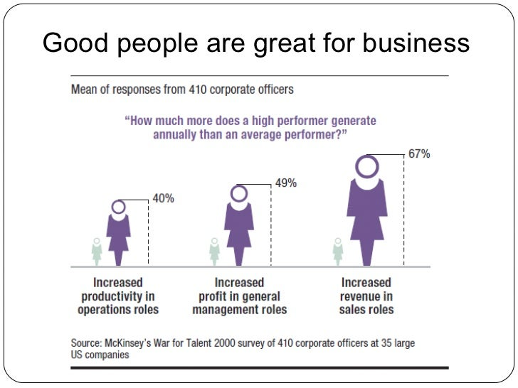 Afbeeldingsresultaat voor good people are great for business