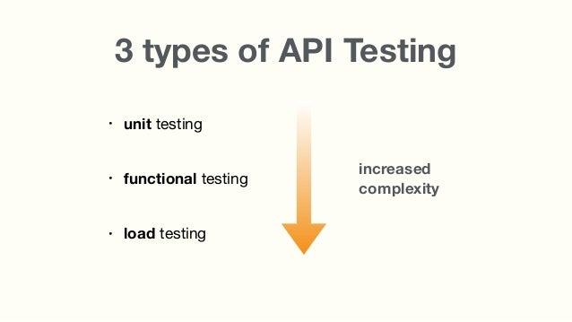 How to Automate API Testing Slide 3