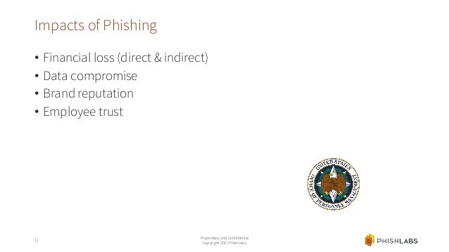 The Rise of Spear Phishing & How to Avoid being the Next